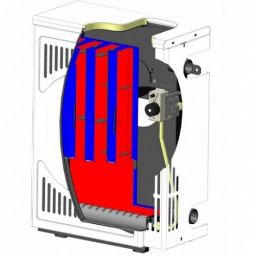 Парапетный газовый котёл Маяк АОГВ-12,5ПВ (С)